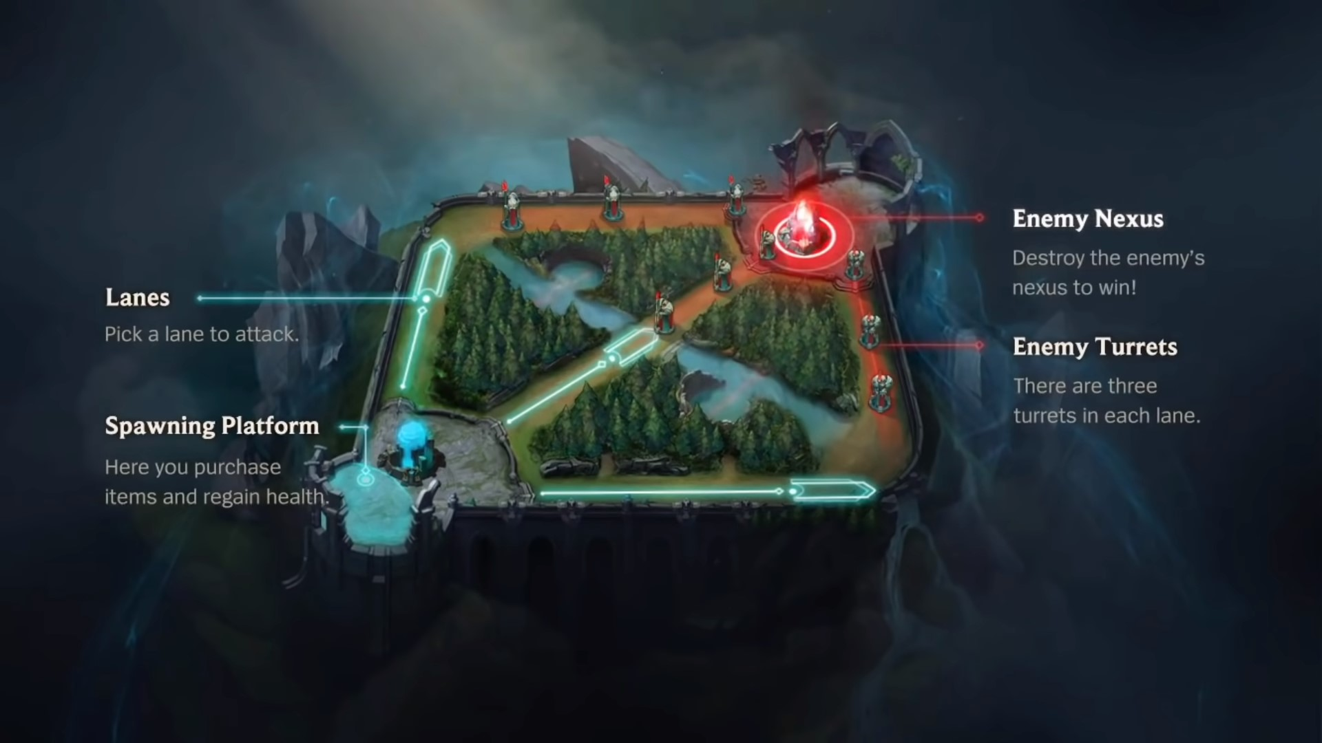 Everything we know about League of Legends: Wild Rift   Pocket Tactics